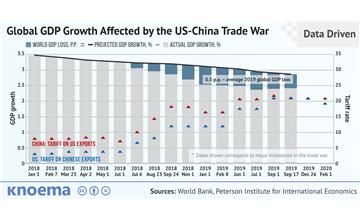 Global Financial Crisis of 2008 ...
