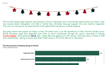 the most popular christmas songs and movies - Most Popular Christmas Songs