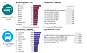 Free infographics and data visualizations on hot topics - knoema com