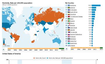 Crime Statistics - data, statistics and visualizations