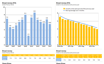 Stock Market - data, statistics and visualizations - knoema com