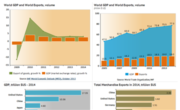 International economics - Wikipedia