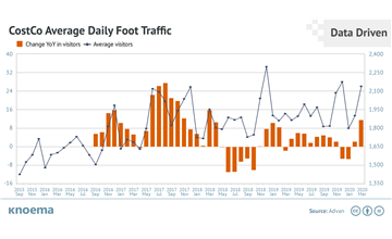 Free infographics and data visualizations on hot topics