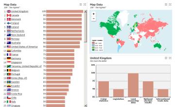 Statistics - data, statistics and visualizations - knoema com