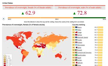 Obesity - data, statistics and visualizations - knoema com